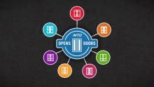 MTD Opens Doors TV Campaign - Spot 5